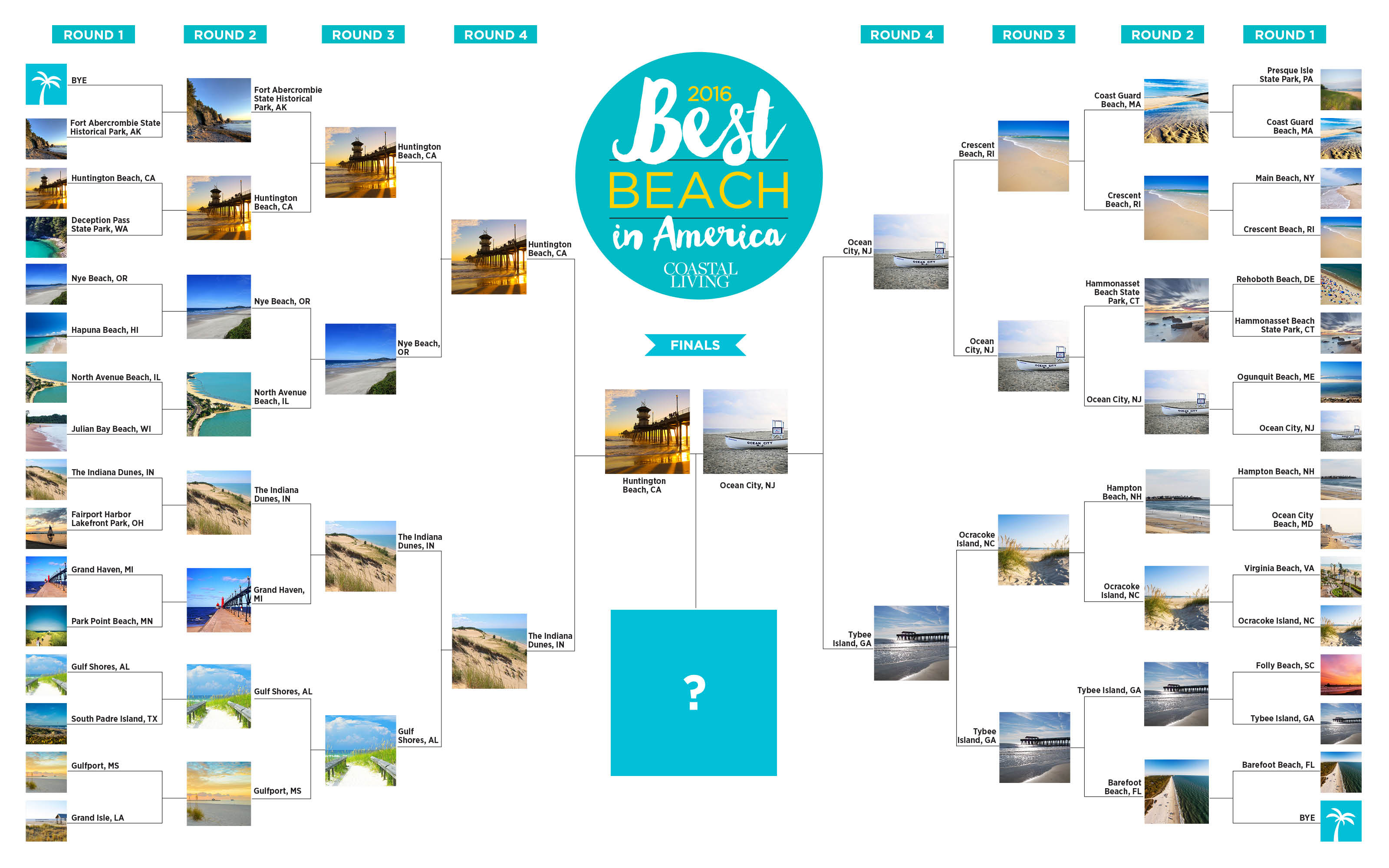 bracket_desktop_coastalliving-5